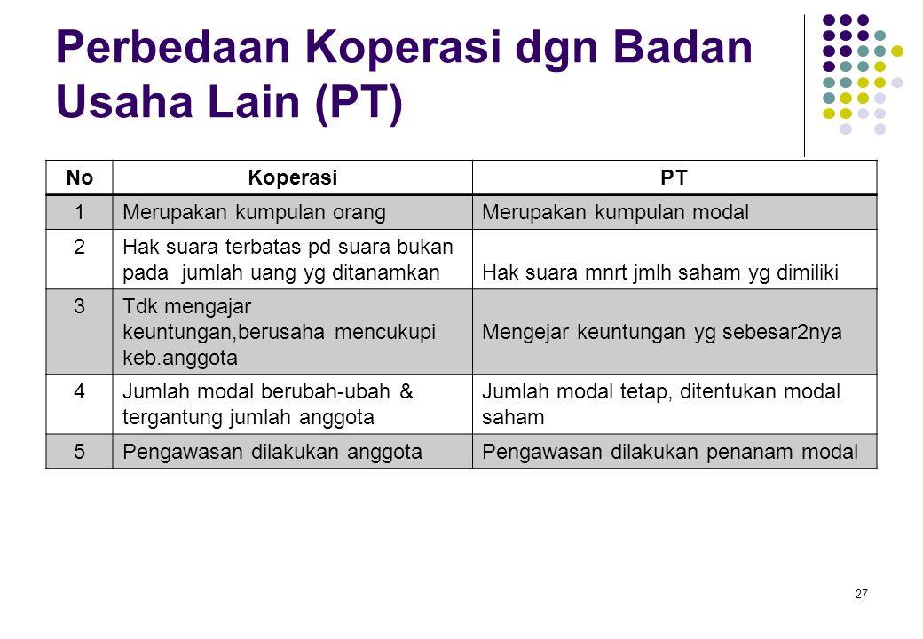Perbedaan Koperasi dgn Badan Usaha Lain (PT)