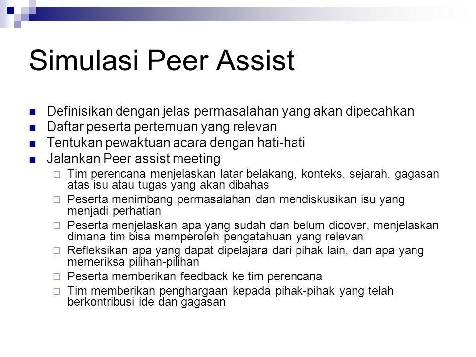 Simulasi Peer Assist Definisikan dengan jelas permasalahan yang akan dipecahkan. Daftar peserta pertemuan yang relevan.