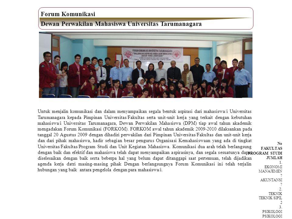 Forum Komunikasi Dewan Perwakilan Mahasiswa Universitas Tarumanagara.