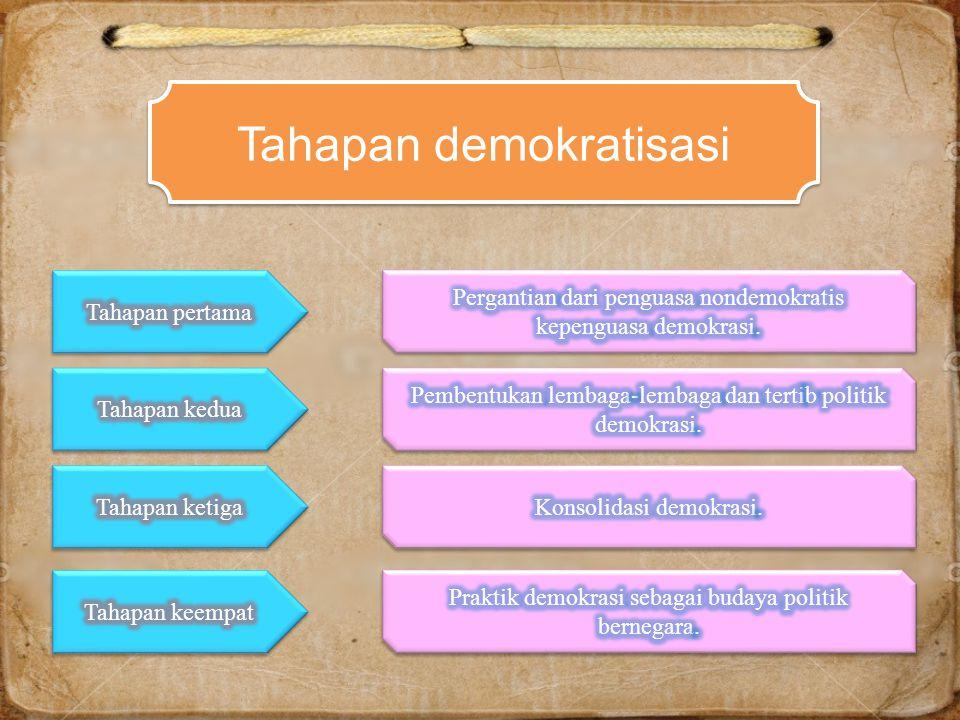 Tahapan demokratisasi