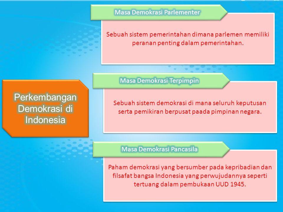 Perkembangan Demokrasi di Indonesia