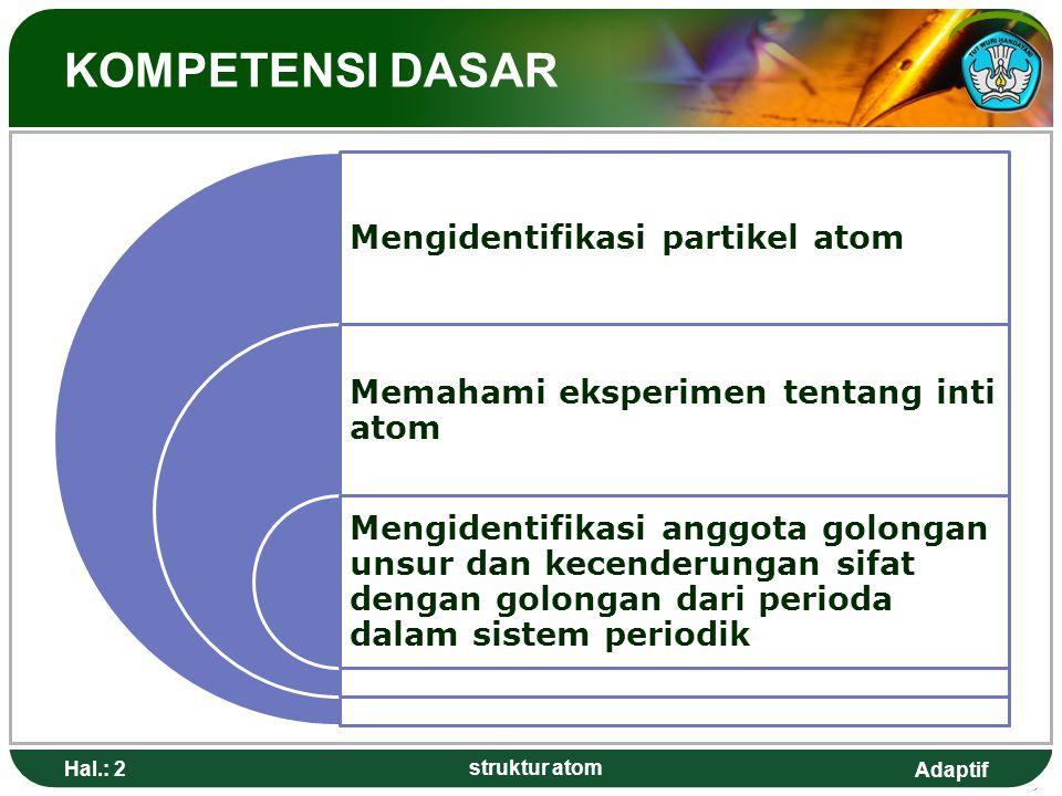 KOMPETENSI DASAR Hal.: 2 struktur atom Mengidentifikasi partikel atom