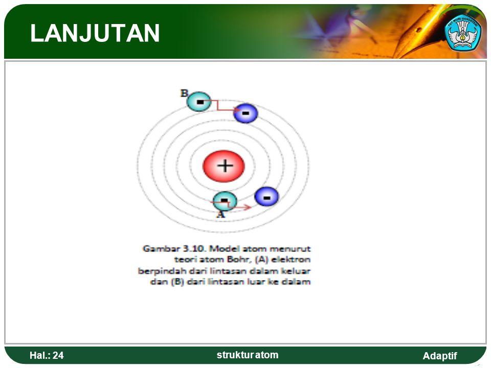 LANJUTAN Hal.: 24 struktur atom
