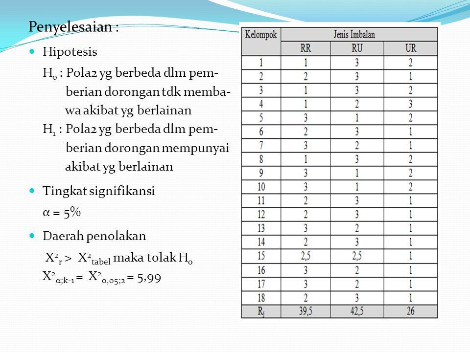 Penyelesaian : Hipotesis Ho : Pola2 yg berbeda dlm pem-