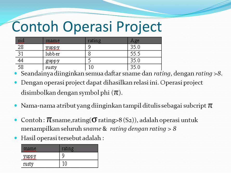 Contoh Operasi Project