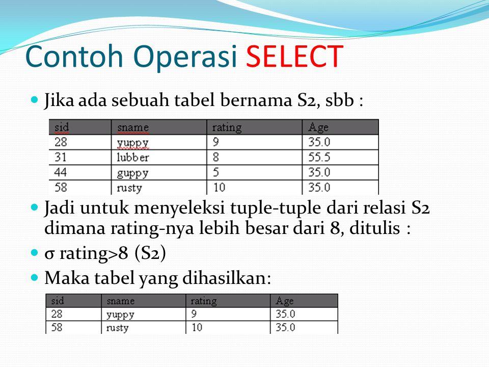 Contoh Operasi SELECT Jika ada sebuah tabel bernama S2, sbb :