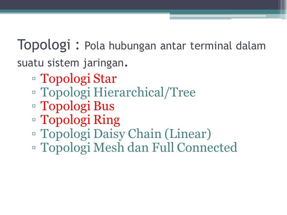 Topologi : Pola hubungan antar terminal dalam suatu sistem jaringan.