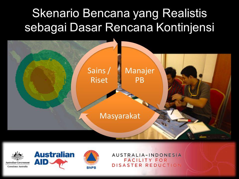 Skenario Bencana yang Realistis sebagai Dasar Rencana Kontinjensi