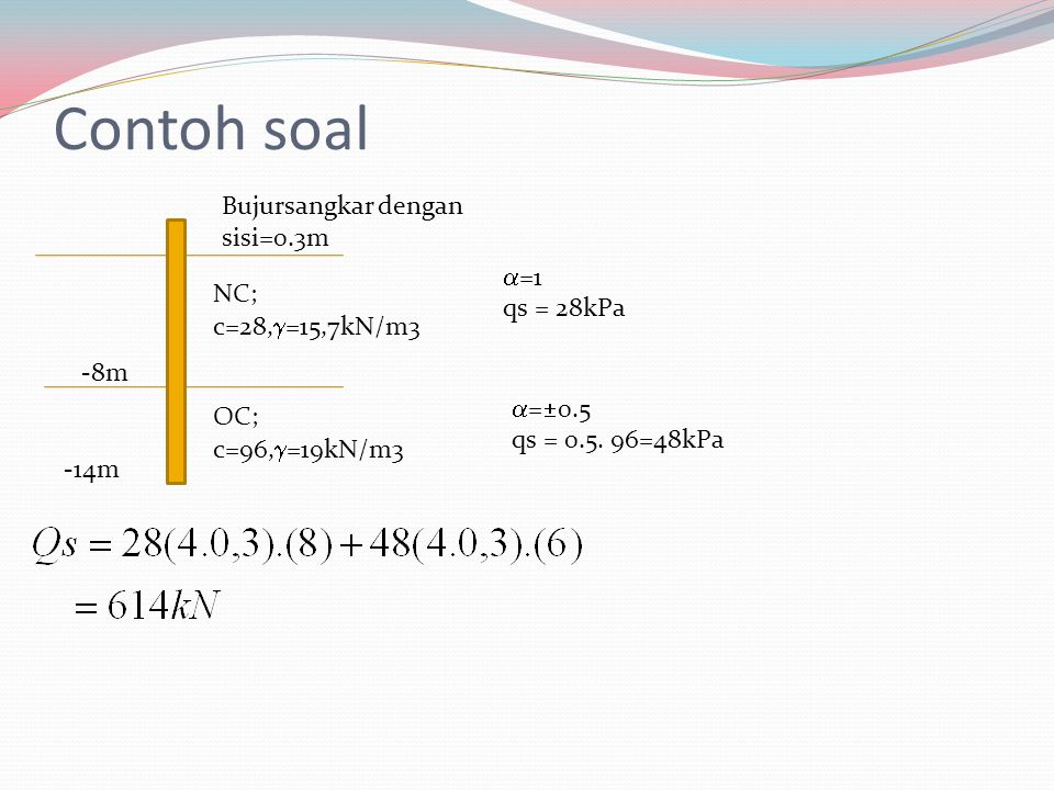Contoh soal Bujursangkar dengan sisi=0.3m =1 NC; c=28,=15,7kN/m3