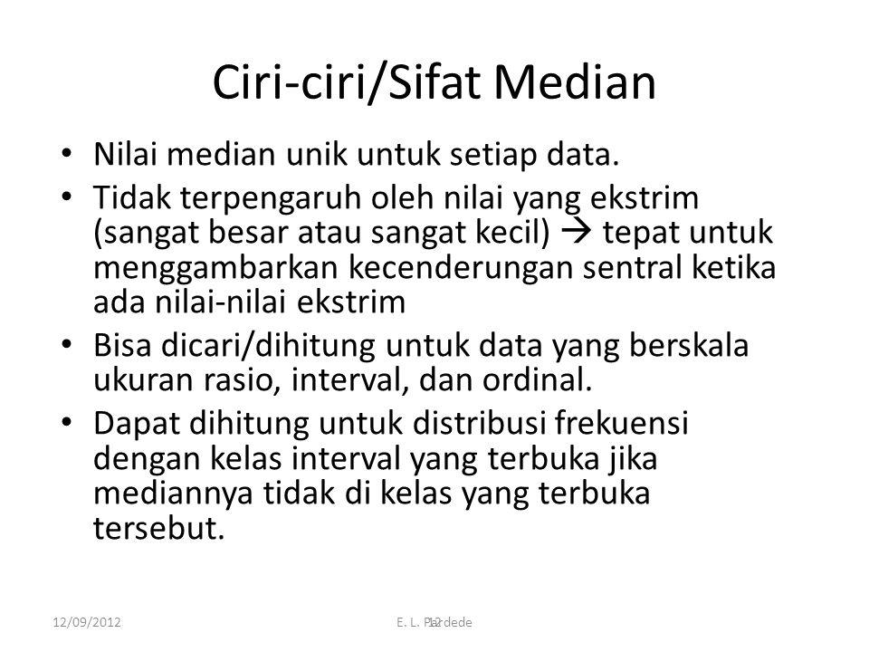 Ciri-ciri/Sifat Median