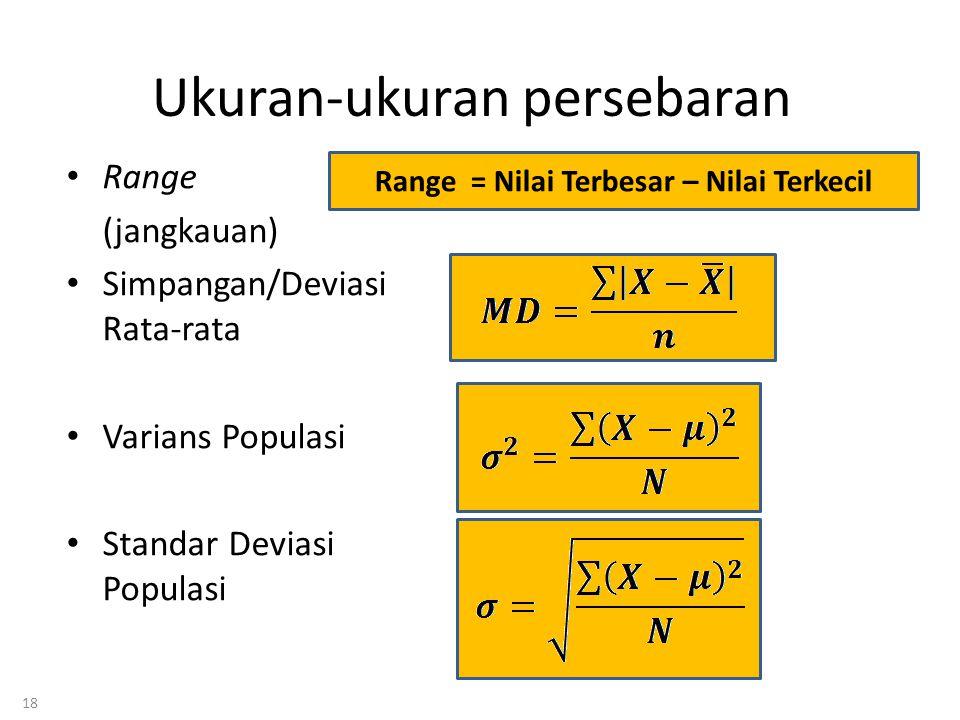 Ukuran-ukuran persebaran