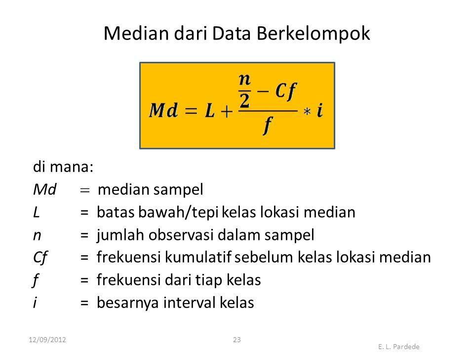 Median dari Data Berkelompok