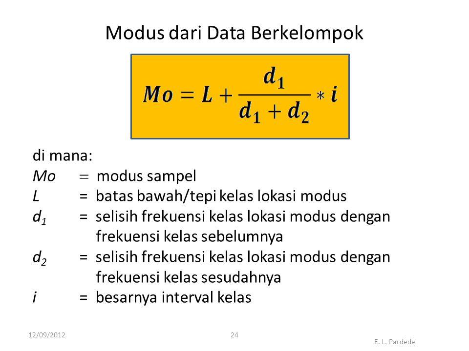 Modus dari Data Berkelompok
