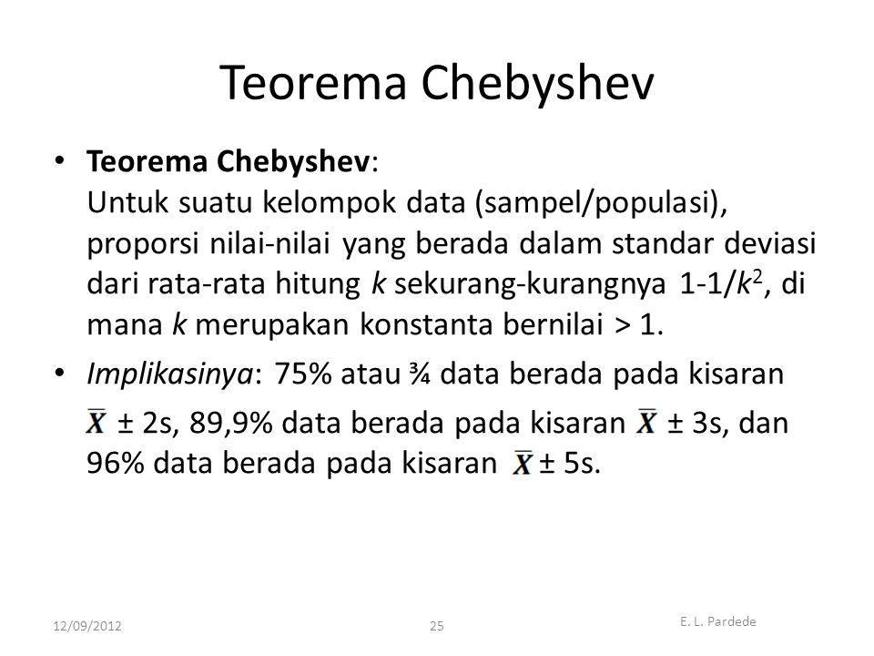 Teorema Chebyshev