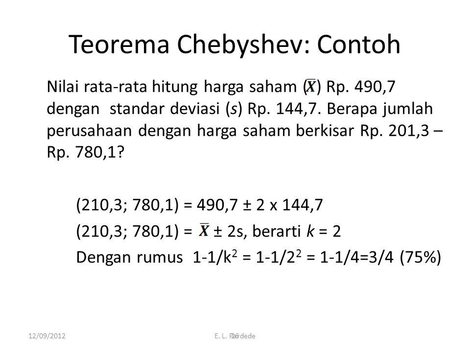 Teorema Chebyshev: Contoh