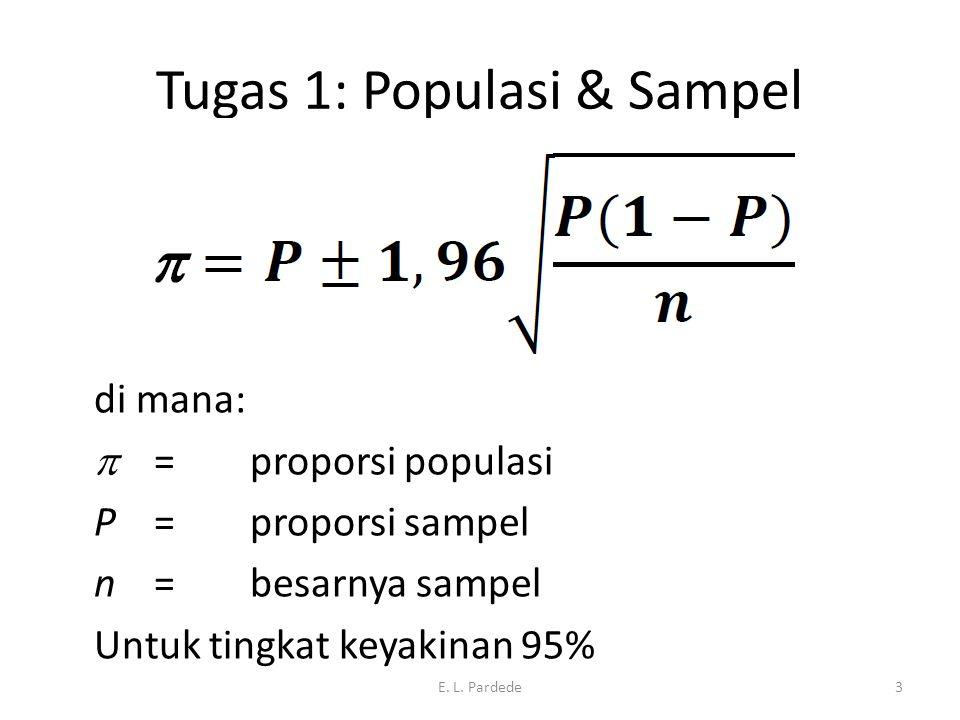 Tugas 1: Populasi & Sampel