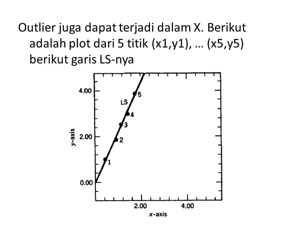 Outlier juga dapat terjadi dalam X