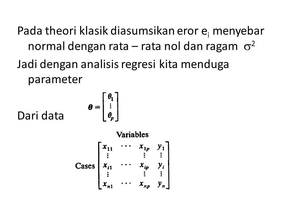 Pada theori klasik diasumsikan eror ei menyebar normal dengan rata – rata nol dan ragam 2 Jadi dengan analisis regresi kita menduga parameter Dari data