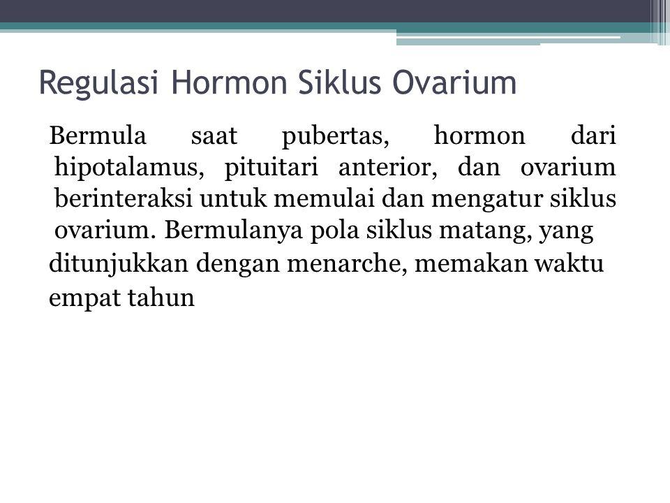 Regulasi Hormon Siklus Ovarium