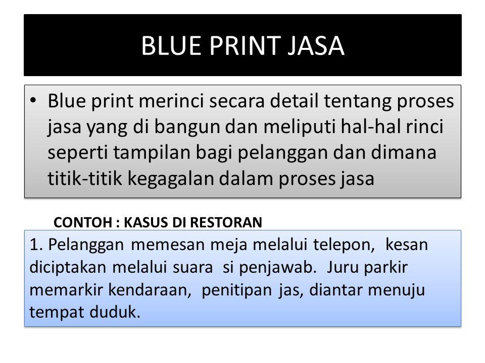 BLUE PRINT JASA