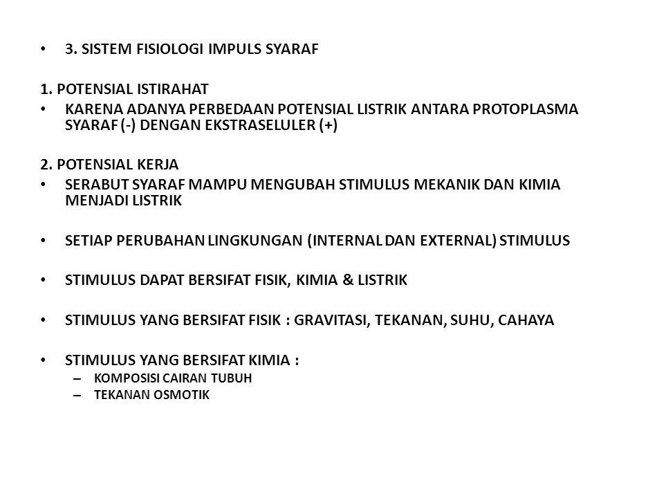 3. SISTEM FISIOLOGI IMPULS SYARAF 1. POTENSIAL ISTIRAHAT