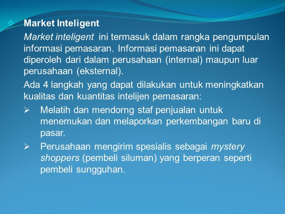 Market Inteligent