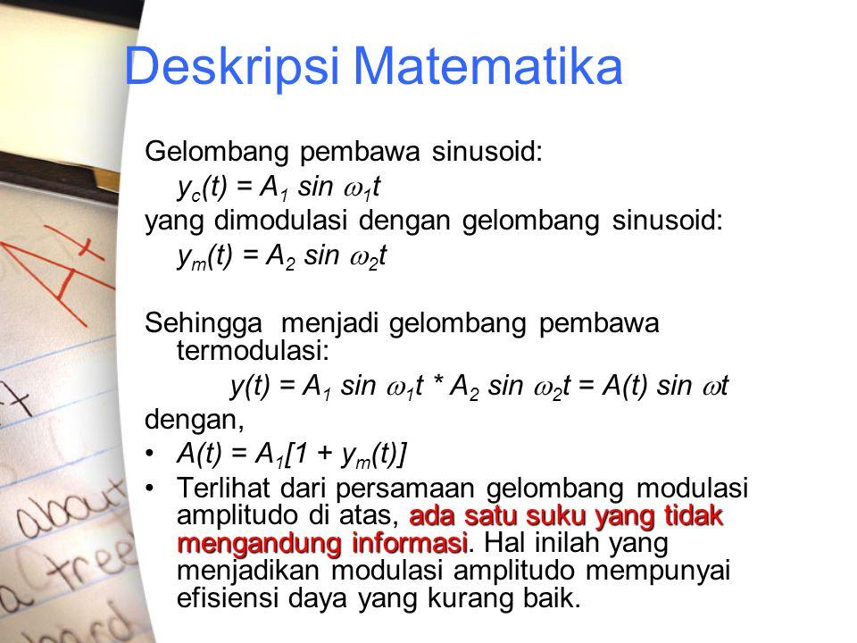 y(t) = A1 sin 1t * A2 sin 2t = A(t) sin t
