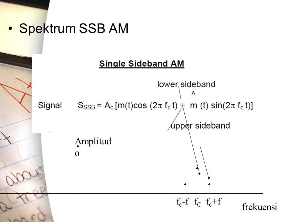 Spektrum SSB AM fC fc-f fc+f frekuensi Amplitudo