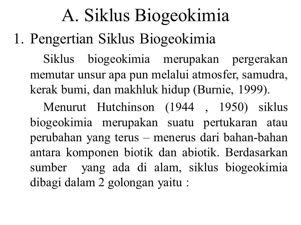 A. Siklus Biogeokimia Pengertian Siklus Biogeokimia