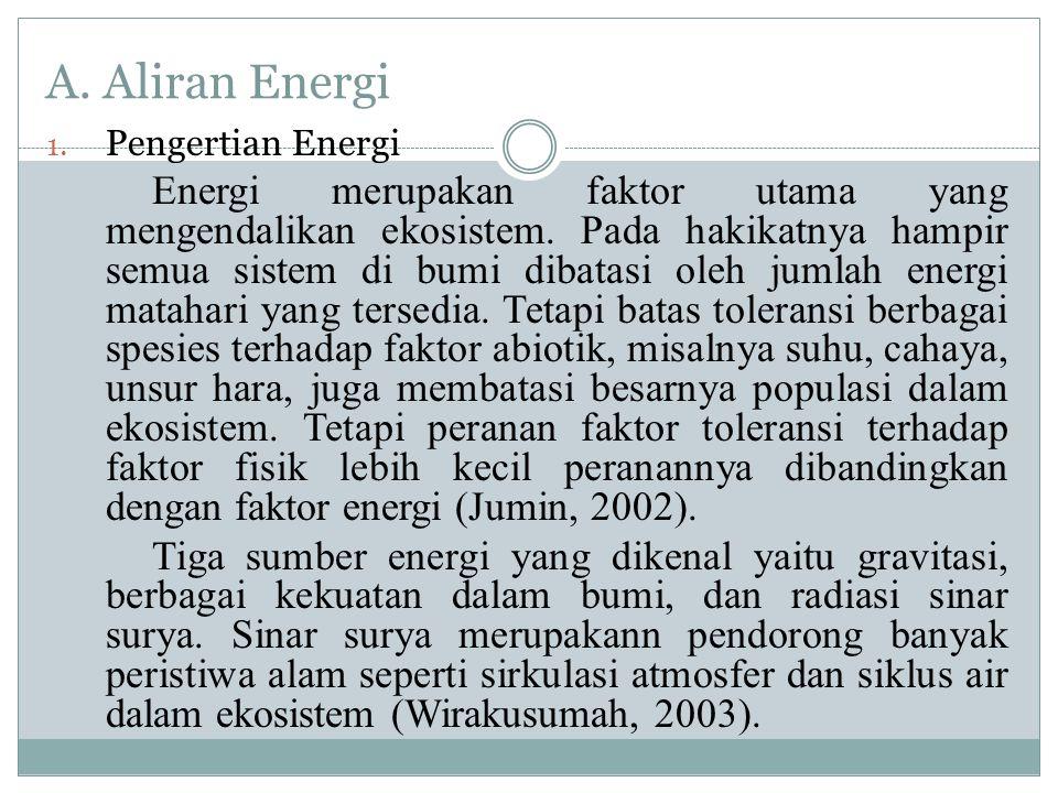 A. Aliran Energi Pengertian Energi.