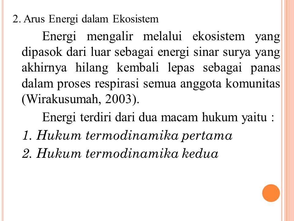 Energi terdiri dari dua macam hukum yaitu :
