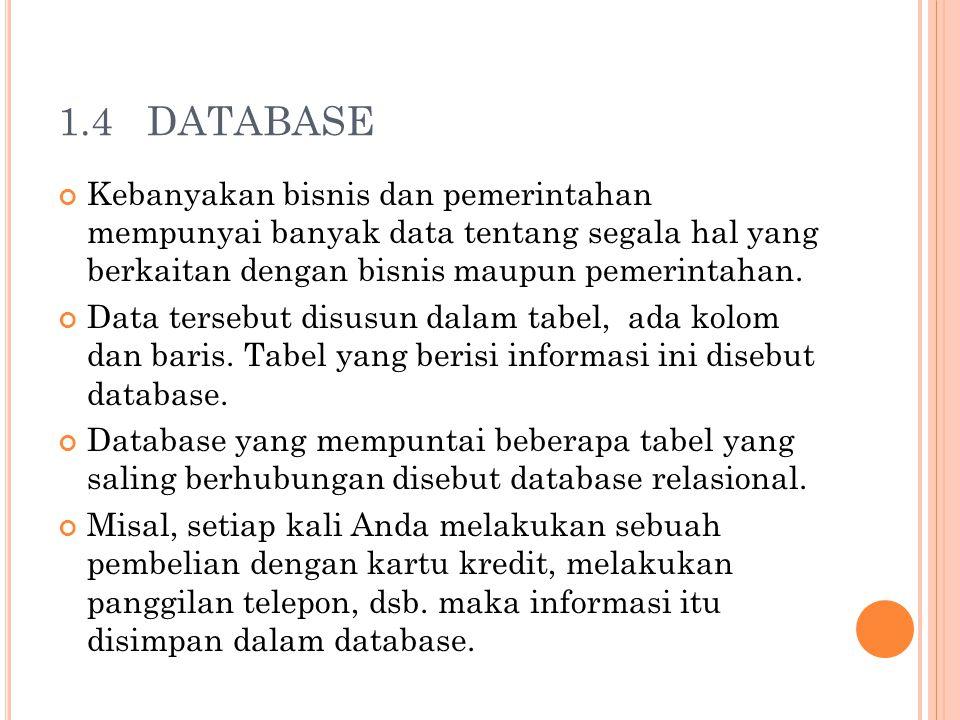 1.4 DATABASE Kebanyakan bisnis dan pemerintahan mempunyai banyak data tentang segala hal yang berkaitan dengan bisnis maupun pemerintahan.