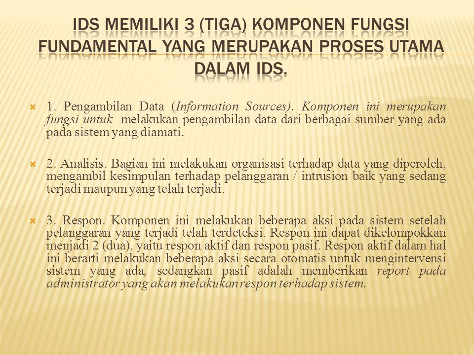 IDS memiliki 3 (tiga) komponen fungsi fundamental yang merupakan proses utama dalam IDS.