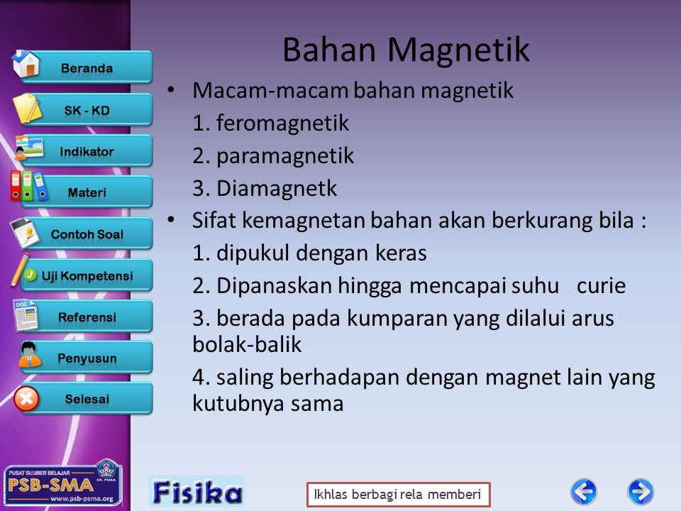 Bahan Magnetik Macam-macam bahan magnetik 1. feromagnetik