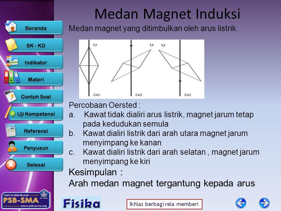 Medan Magnet Induksi Kesimpulan :