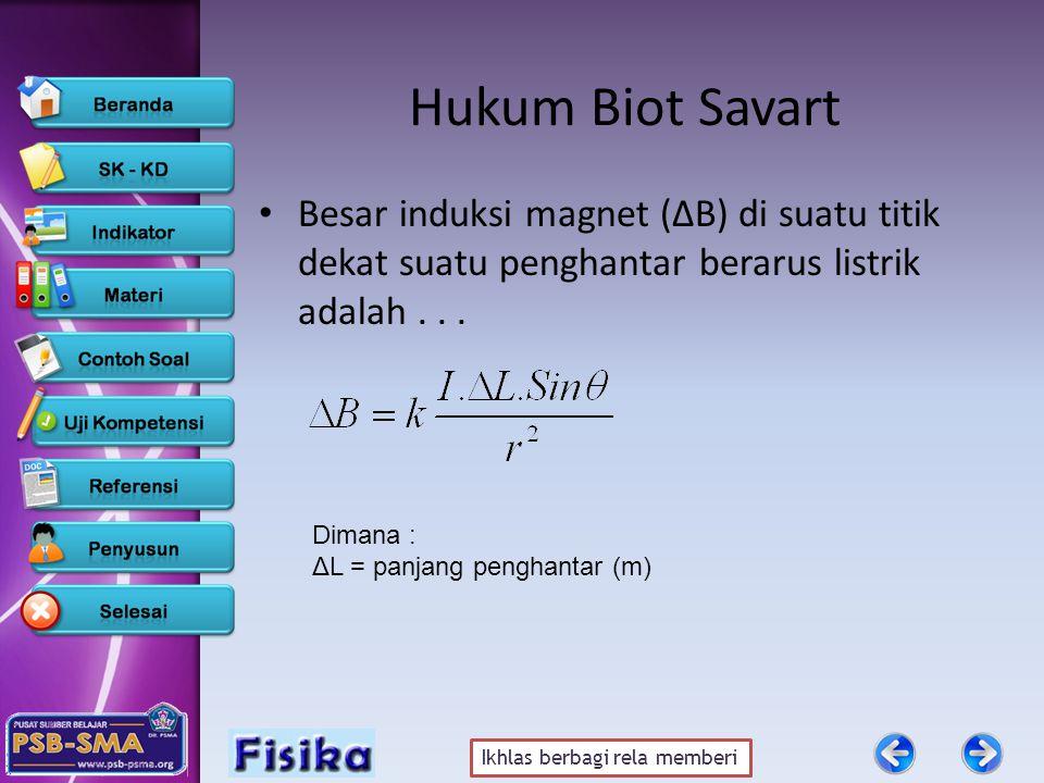 Hukum Biot Savart Besar induksi magnet (ΔB) di suatu titik dekat suatu penghantar berarus listrik adalah . . .