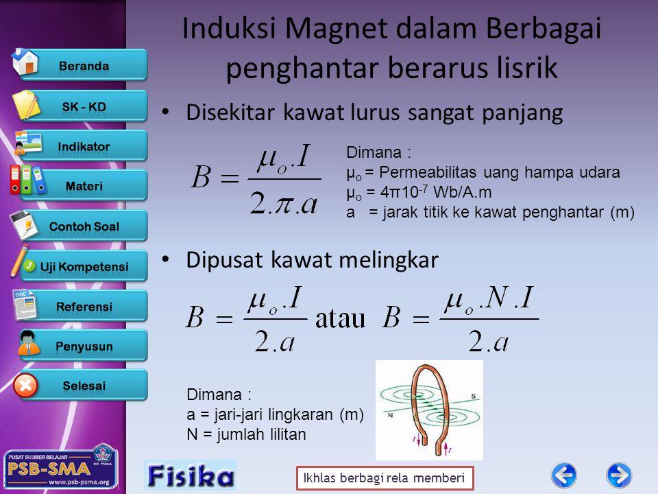 Induksi Magnet dalam Berbagai penghantar berarus lisrik