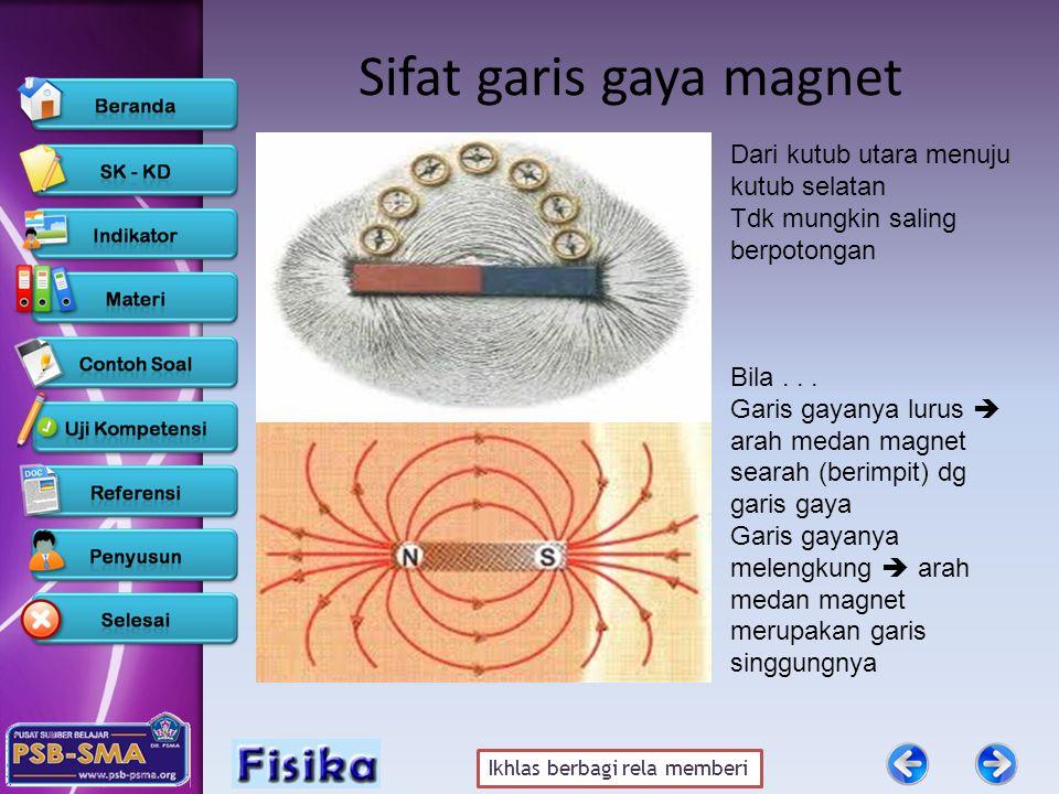 Sifat garis gaya magnet