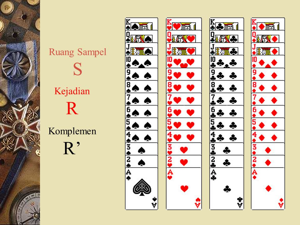 Ruang Sampel S Kejadian R Komplemen R'