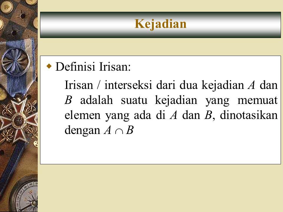 Kejadian Definisi Irisan:
