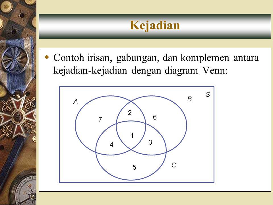 Contoh diagram venn gabungan ukranochi contoh diagram venn gabungan ccuart Image collections