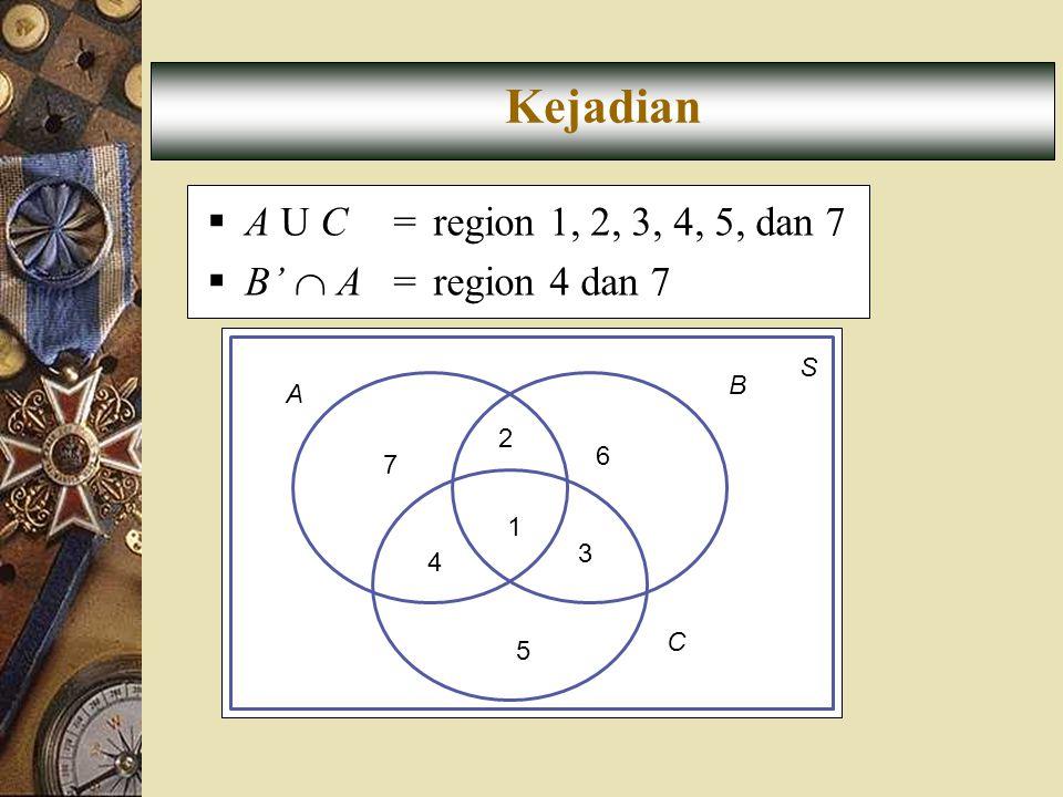 Kejadian A U C = region 1, 2, 3, 4, 5, dan 7 B'  A = region 4 dan 7 S