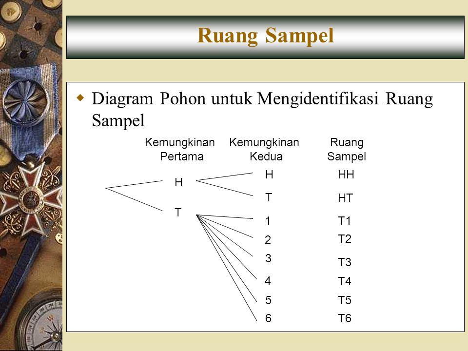 Ruang Sampel Diagram Pohon untuk Mengidentifikasi Ruang Sampel T H 1 2