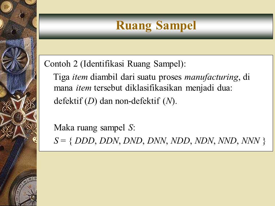 Ruang Sampel Contoh 2 (Identifikasi Ruang Sampel):