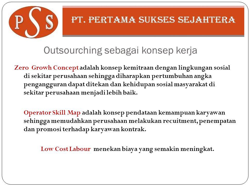 Outsourching sebagai konsep kerja