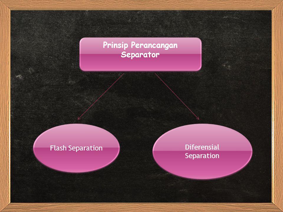 Prinsip Perancangan Separator