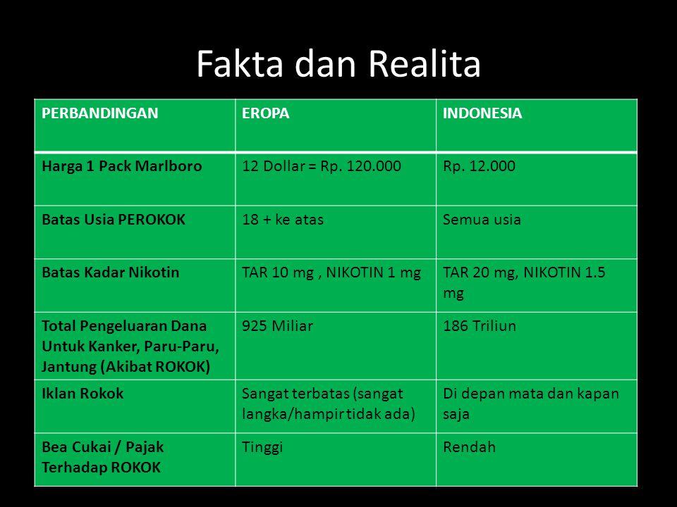 Fakta dan Realita PERBANDINGAN EROPA INDONESIA Harga 1 Pack Marlboro