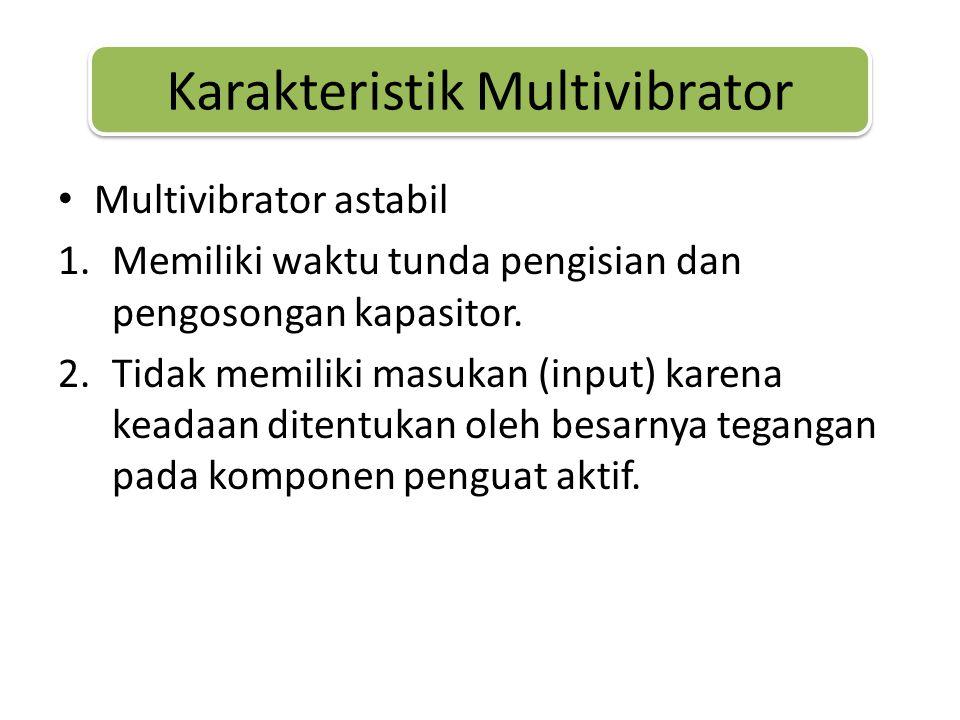 Karakteristik Multivibrator