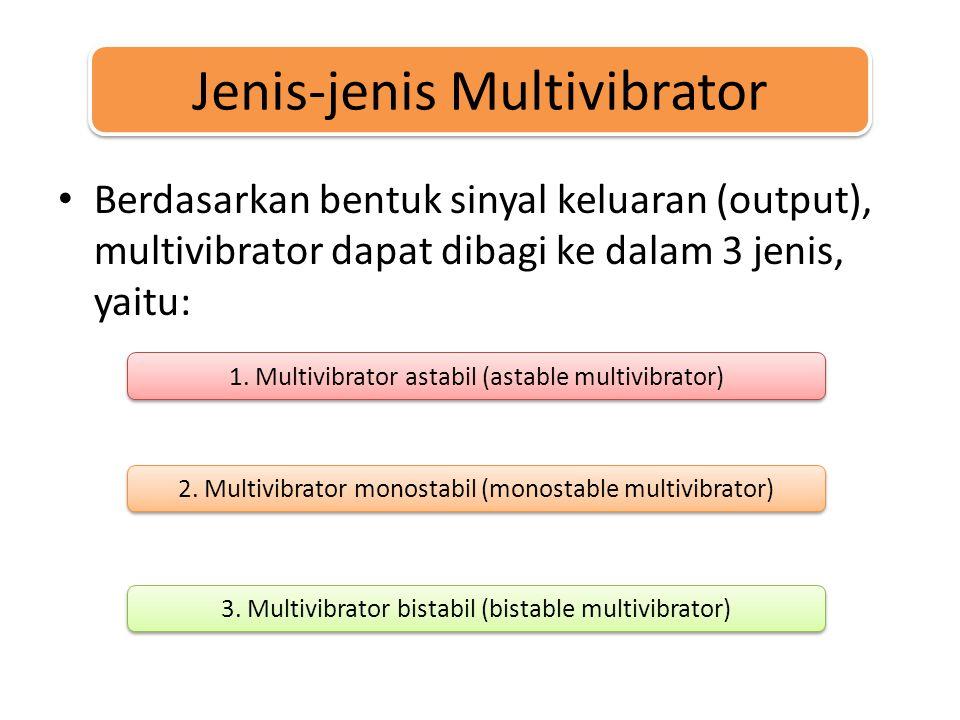 Jenis-jenis Multivibrator