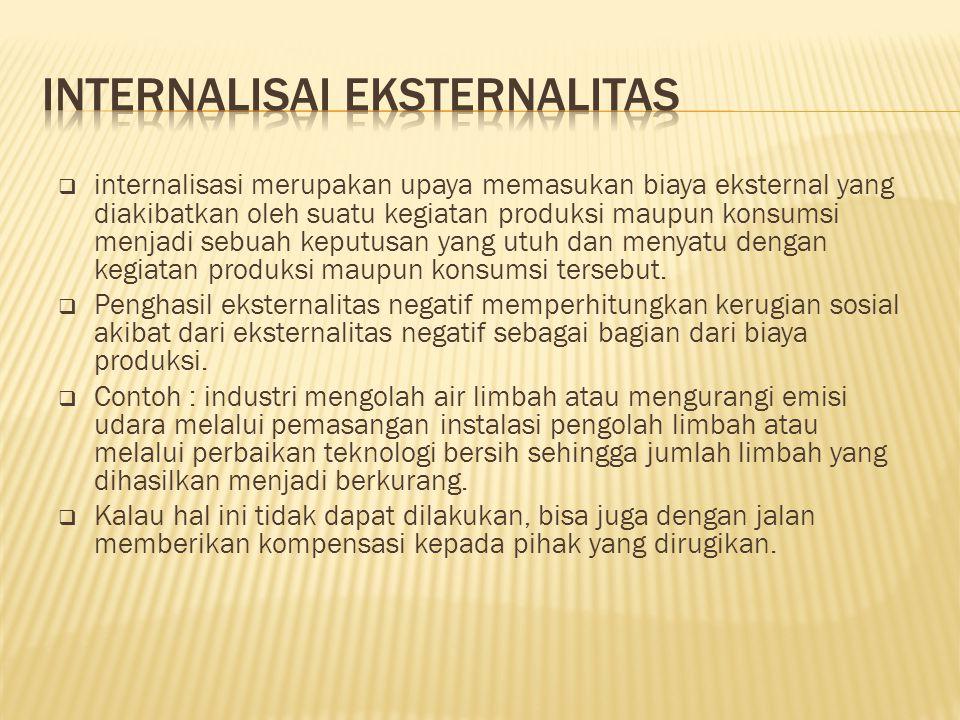 Internalisai Eksternalitas